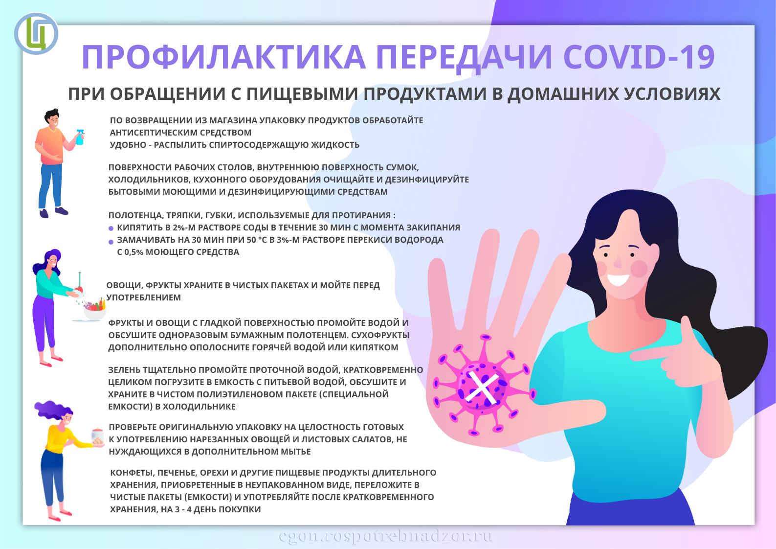 Профилактика передачи COVID-19 при обращении с пищевыми продуктами в домашних условиях