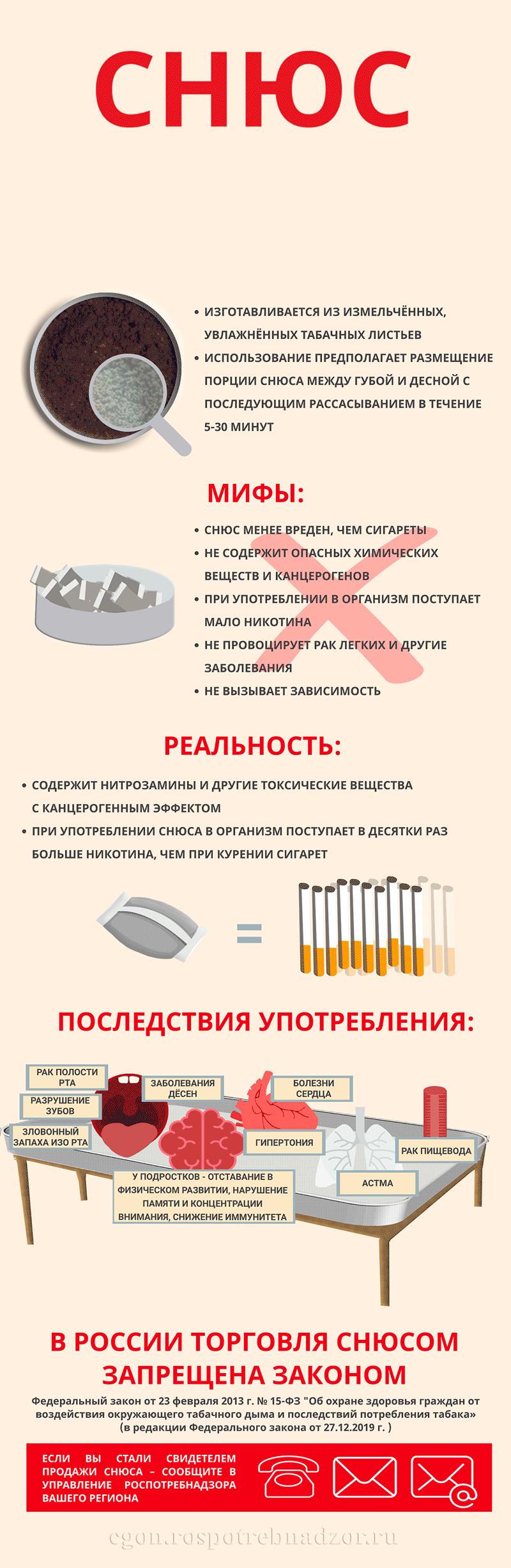СНЮС2.gif