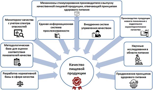 Здоровое питание как основополагающий фактор здорового образа жизни - Управление Роспотребнадзора по Московской области