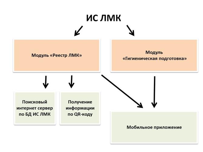http://cgon.rospotrebnadzor.ru/upload/medialibrary/5d4/5d44c5d1e65814f2e4e038ee062d75b0.png